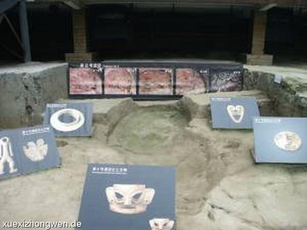 Archäologie Fundorte (Chengdu Sichuan Ebene)