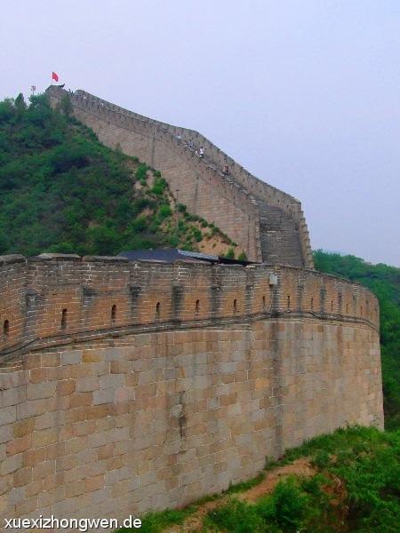 Bollwerk Chinesische Mauer