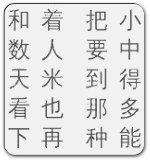 Die häufigsten chinesischen Buchstaben bzw Schriftzeichen