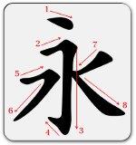 Strichfolge und Aufbau Chinesischer Schriftzeichen